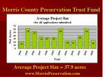 morris county preservation trust fund20