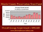 morris county preservation trust fund21