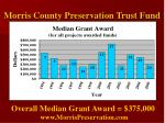 morris county preservation trust fund22
