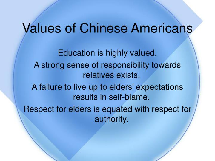 Values of Chinese Americans