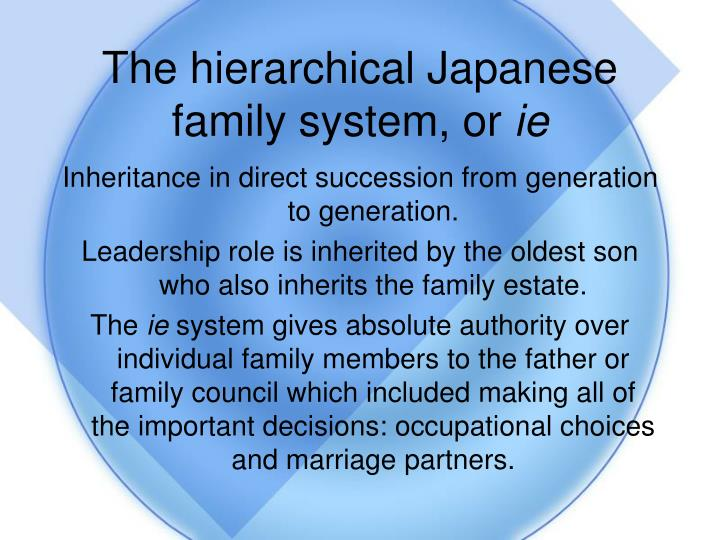 The hierarchical Japanese family system, or