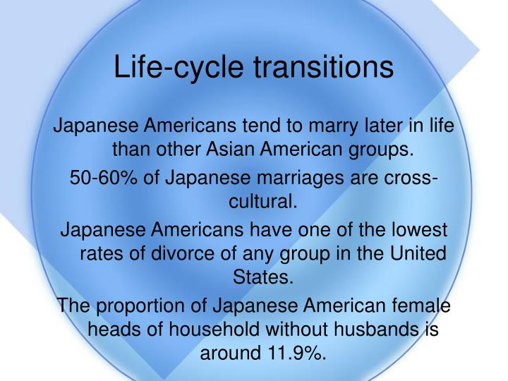Life-cycle transitions