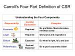carroll s four part definition of csr