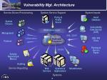 vulnerability mgt architecture