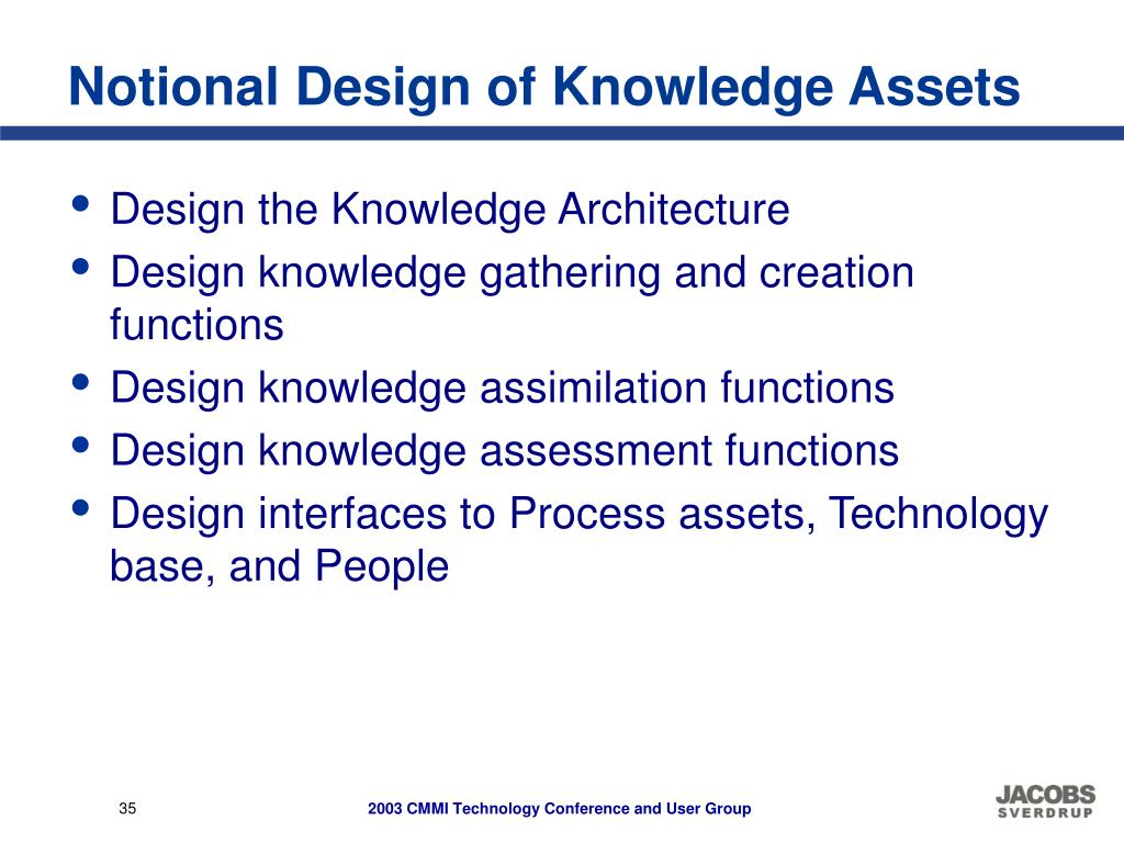 Notional Design of Knowledge Assets
