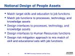 notional design of people assets