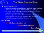 the data stream flow