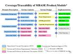 coverage traceability of mbase product models