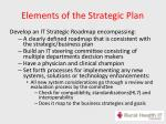 elements of the strategic plan