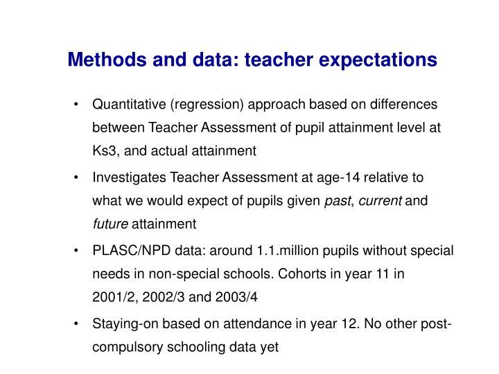 Methods and data: teacher expectations