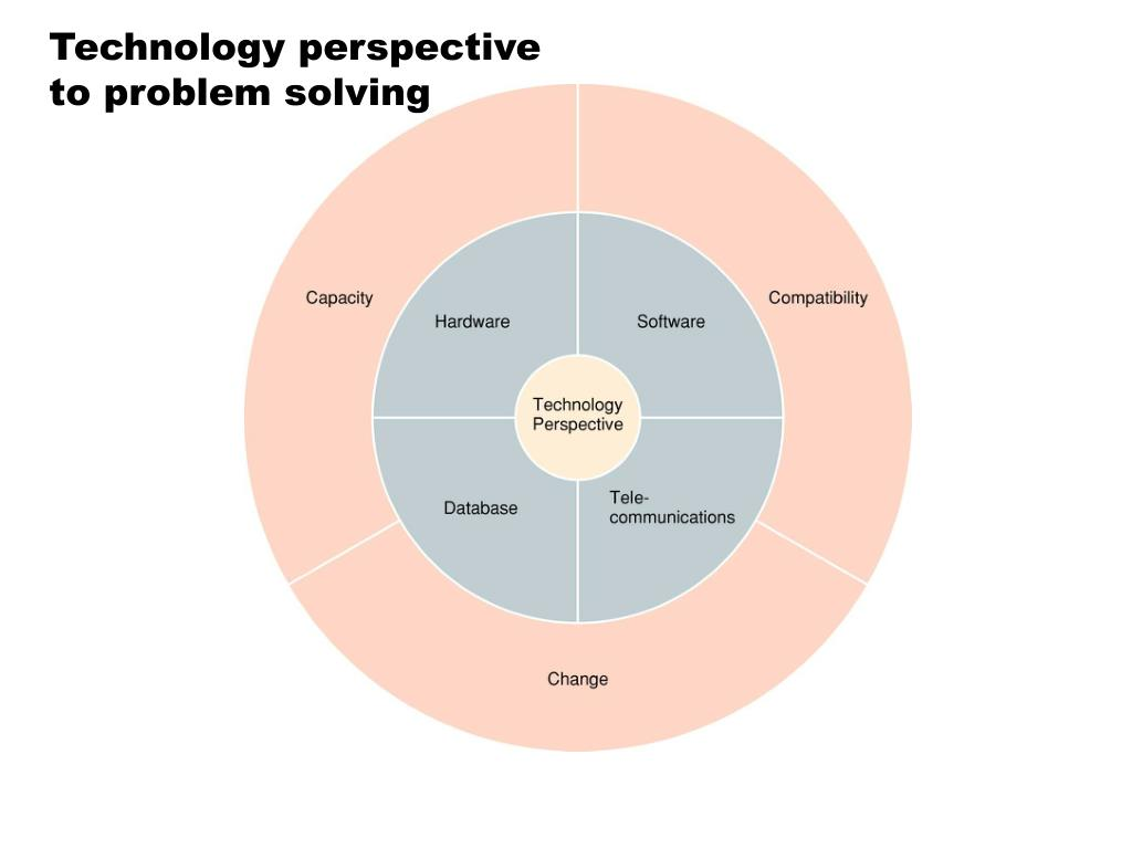 Technology perspective to problem solving