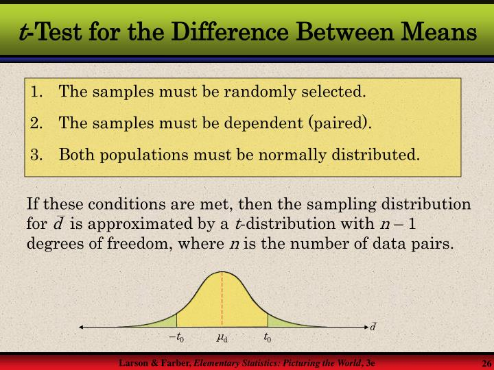 If these conditions are met, then the sampling distribution for     is approximated by a