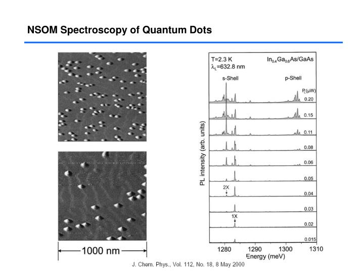 NSOM Spectroscopy of Quantum Dots