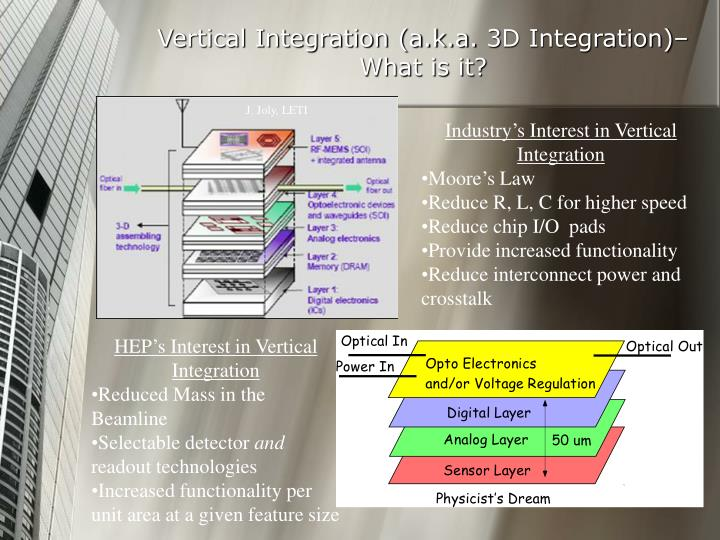 Vertical Integration (a.k.a. 3D Integration)–