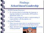 findings school based leadership