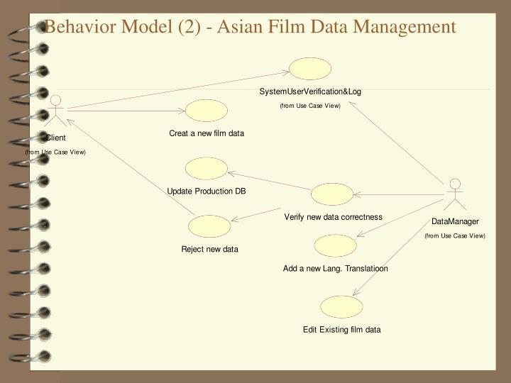Behavior Model (2) - Asian Film Data Management