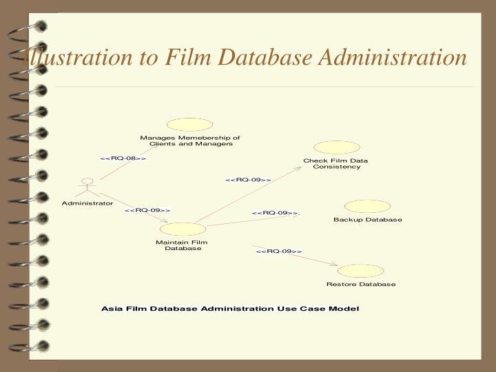 Illustration to Film Database Administration