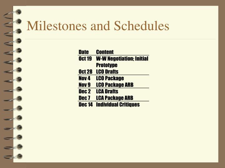 Milestones and Schedules