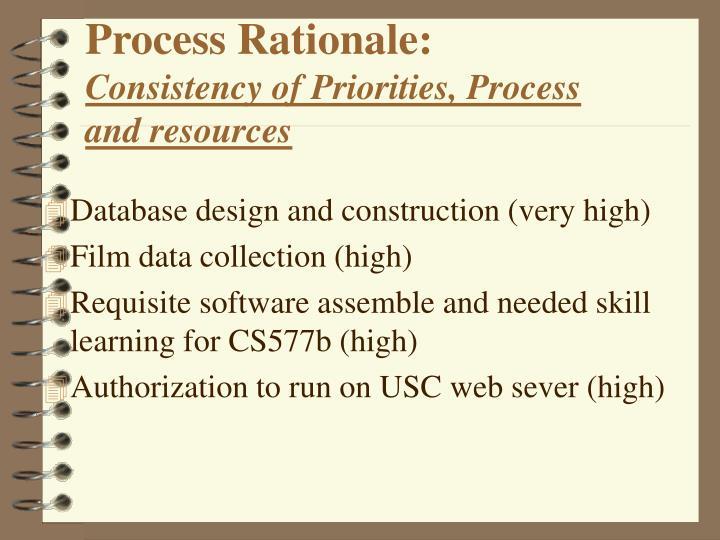 Process Rationale: