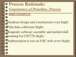 process rationale consistency of priorities process and resources