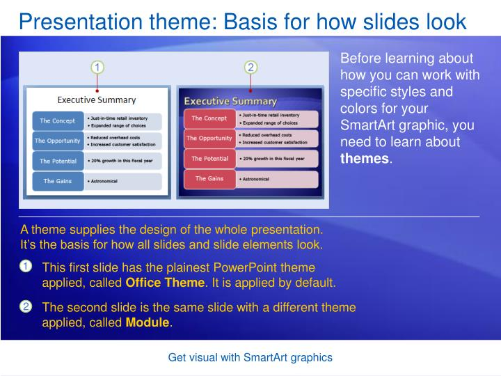 Presentation theme: Basis for how slides look