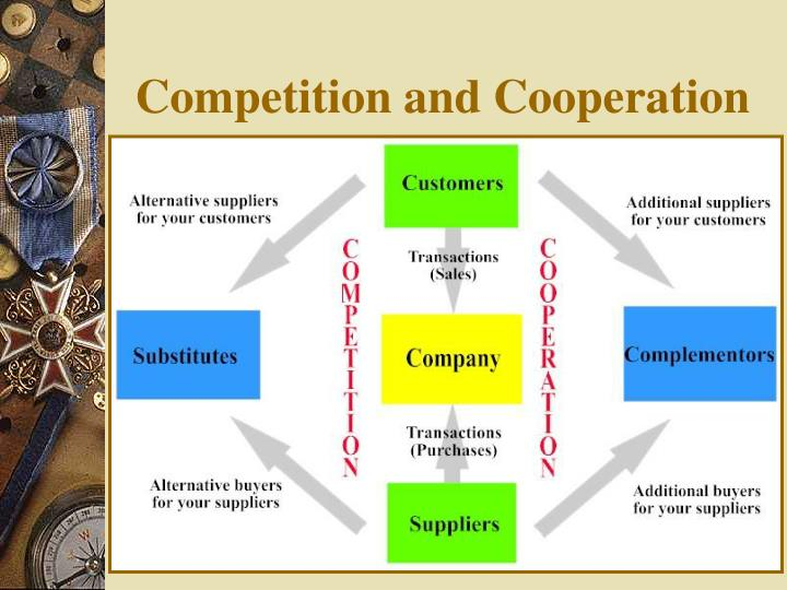 an analysis of cooperation and competition Cooperation analysis cooperation and competition have been examined in several paradigms, although such issues have received most direct attention in so-called experimental games, such as the well-known prisoner's dilemma game.