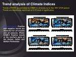 trend analysis of climate indices27