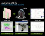 autocad and 3d benefits of adding 3d to autocad