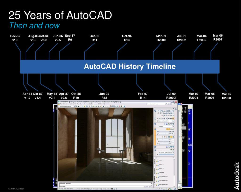 25 Years of AutoCAD