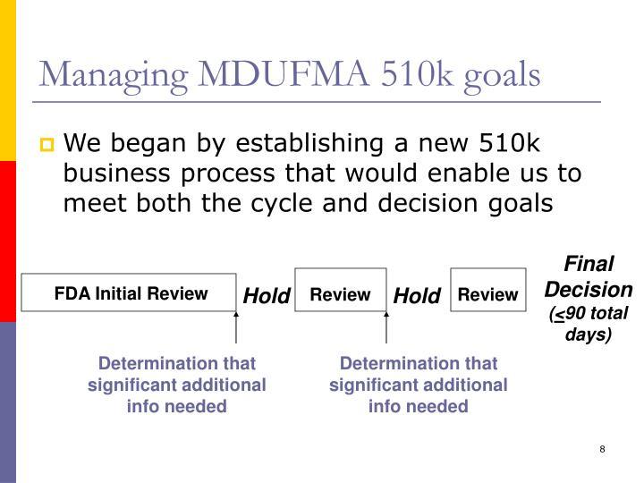 Managing MDUFMA 510k goals