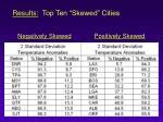 results top ten skewed cities