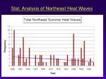 stat analysis of northeast heat waves28