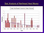 stat analysis of northeast heat waves30