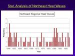 stat analysis of northeast heat waves31