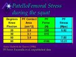 patellofemoral stress during the squat