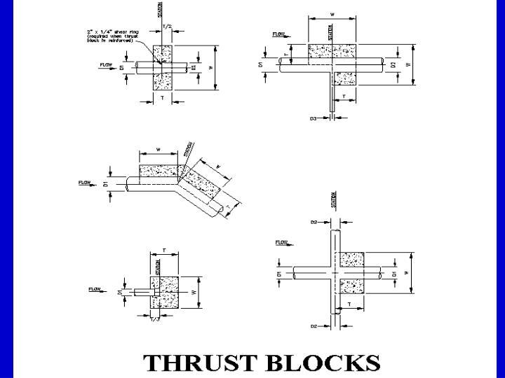 Thrust Control (cont.)