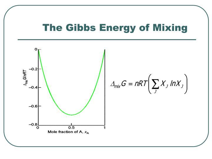 The Gibbs Energy of Mixing