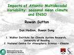 impacts of atlantic multidecadal variability seasonal mean climate and enso