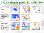 jja anomalies 1951 60 1961 90