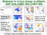 response to actual change in atlantic sst jja 1951 60 1961 90