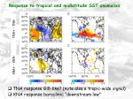 response to tropical and midlatitude sst anomalies