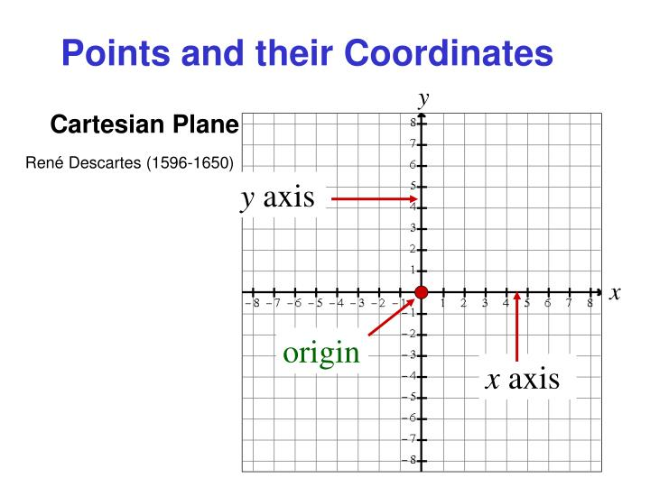 cartesian compromise Or compromise between all four global cartesian coordinates geodesy and map projections last modified by: naumann, joseph a.