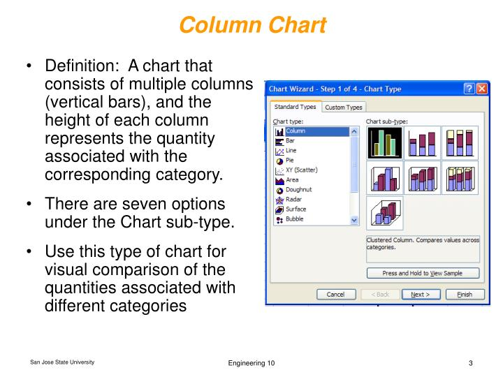 Definition A Chart That Consists Of Multiple Columns Vertical Bars And The Height Each Column Represents Quany Ociated With