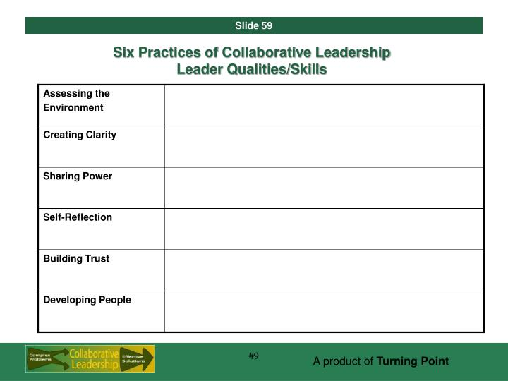 Six Practices of Collaborative Leadership