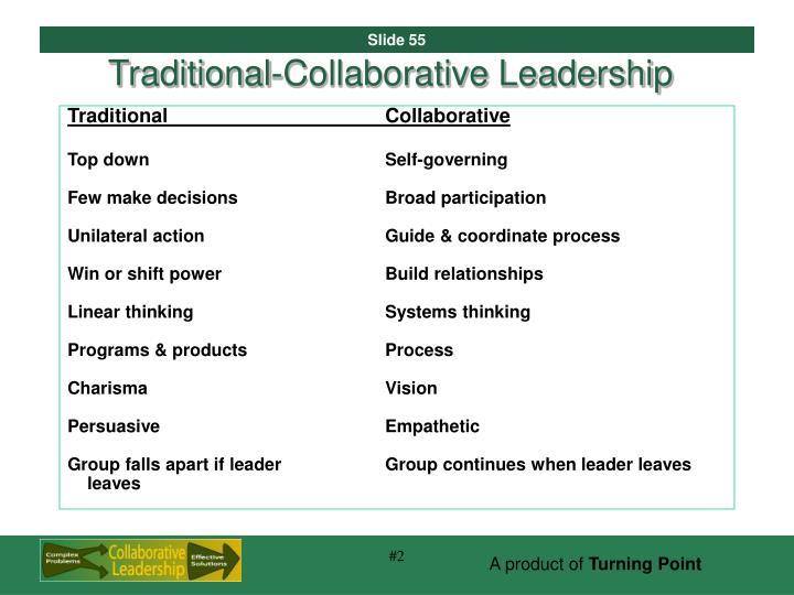 Traditional-Collaborative Leadership