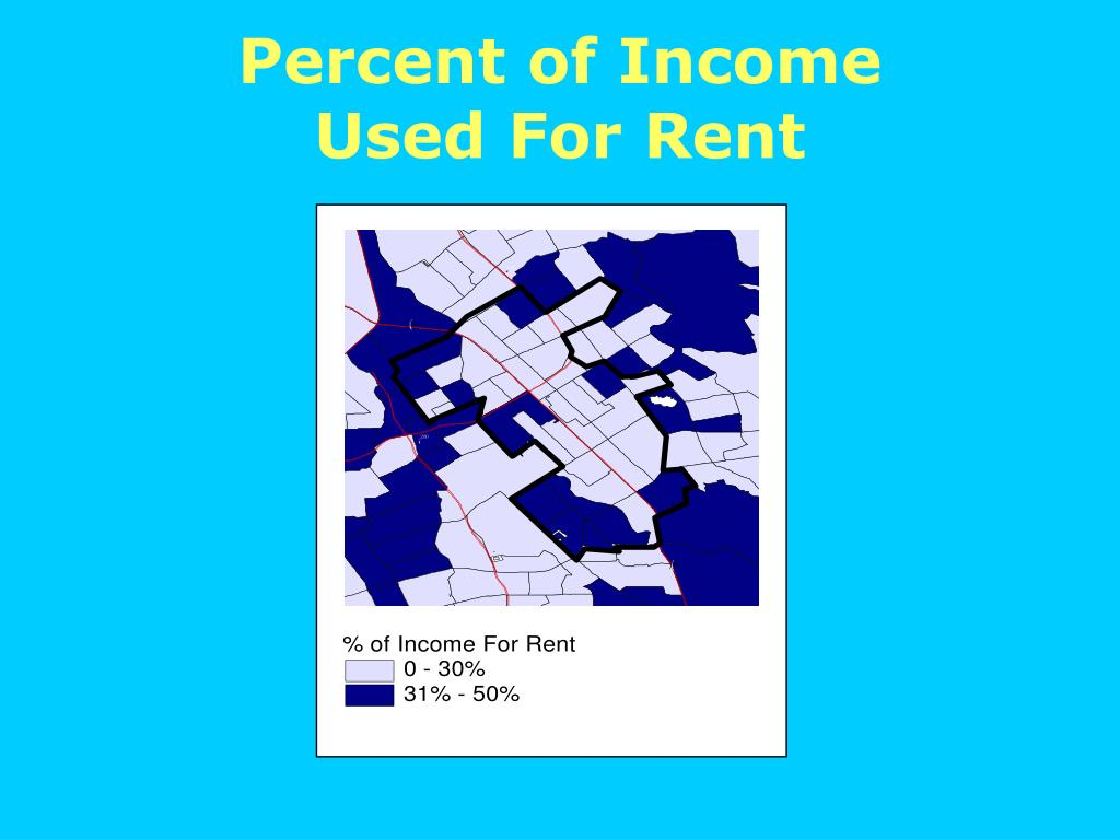 Percent of Income