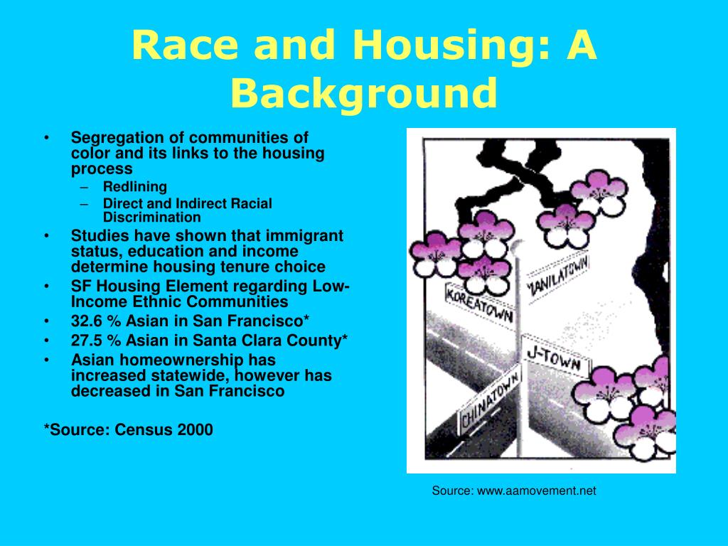Race and Housing: A Background