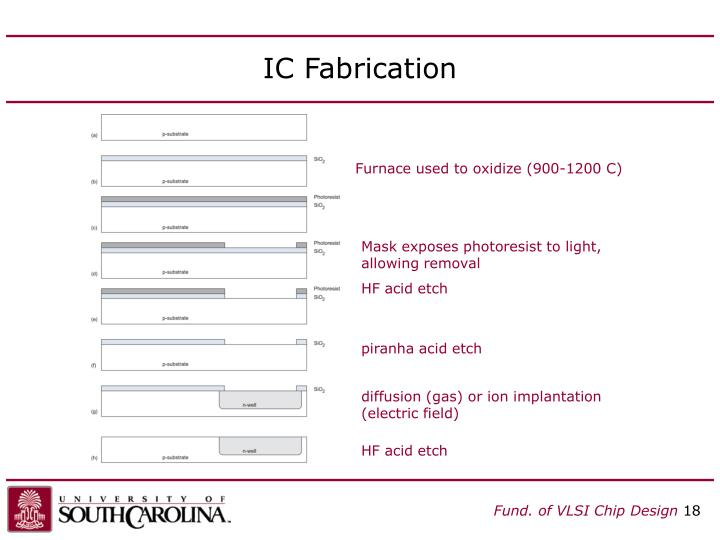 IC Fabrication