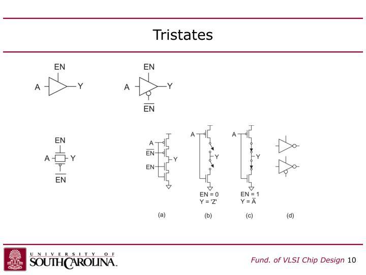 Tristates