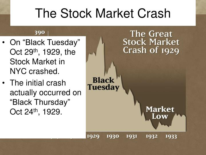 how the stock market crashed A stock market crash is often defined as a severe drop — usually 20 percent or more — in a stock index over a period of a few days if amazon stock were to drop by 20 percent, bezos' net worth would decline by $18,177,899,39509.